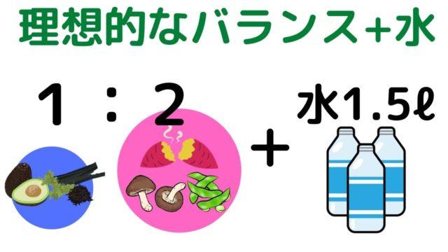 理想的な食物繊維バランスと水分